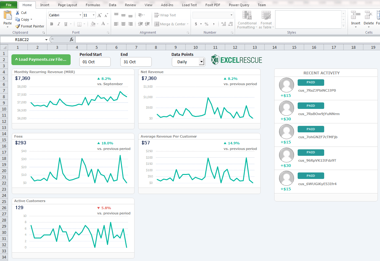 Free Stripe analytics and KPI's like you've never seen in Excel before